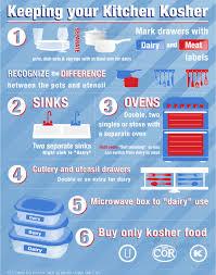kosher kitchen designs ahscgs com