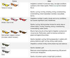 low blue light glasses vision enhancing glasses
