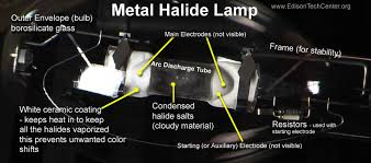 metal halide l circuit diagram the metal halide l how it works and history