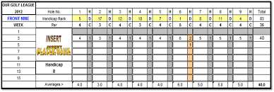 Scorecard Excel Template Excel Spreadsheets Help May 2012