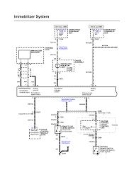repair guides wiring diagrams wiring diagrams 2 of 136
