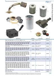 ford hydraulic pumps page 235 sparex parts lists u0026 diagrams