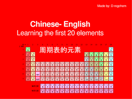 Learning The Periodic Table Chinese English Learning The English Words For The Elements Of