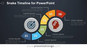 Free Powerpoint Timeline Template Snake Timeline Diagram For Powerpoint Presentationgo Com