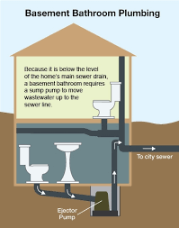 Plumbing For Basement Bathroom by How To Put In A Basement Bathroom Basements Ideas