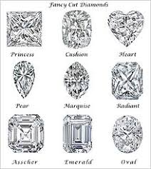 diamond ring cuts diamond cut