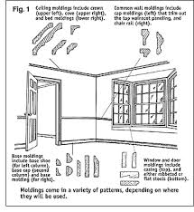 cole hardware nrha how to series working with moulding