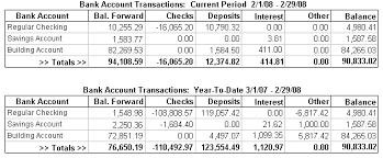 account transaction report template account receivable