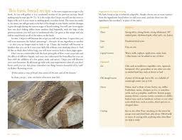 buy the river cottage bread handbook vol 3 river cottage handbook