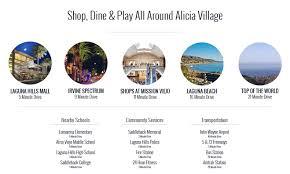 alicia village custom page