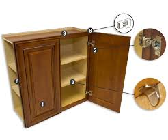 Plywood Cabinet Construction Wholesale Buyers Network