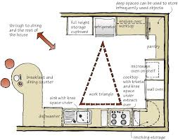 Kitchen Design Floor Plans by Best 25 Small U Shaped Kitchens Ideas Only On Pinterest U Shape