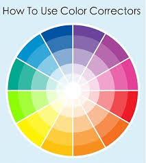 color wheel for makeup artists colour wheel for makeup artists makeup daily