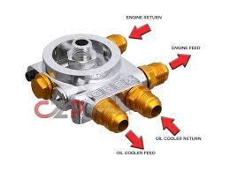 nissan 370z wiring diagram greddy greddy grex 12401114 remote oil filter u0026 oil cooler