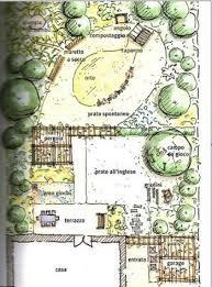 come creare un giardino fai da te come progettare il proprio giardino fai da te