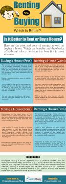 pros and cons of renting a house renting vs buying a house propertycluster com blog