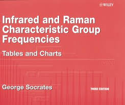 Infrared And Raman Characteristic Group Frequencies Tables And