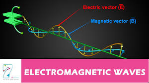 How Do Electromagnetic Waves Travel images Electromagnetic waves part 01 jpg