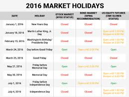 2016 us markets hours business insider
