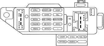 1993 ford escort 4 door fuse box diagram fuses questions wiring