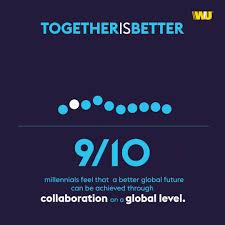 Challenge Explicacion Western Union Livemore Sharemore