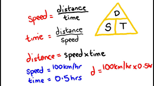 velocity speed distance and time math lesson youtube