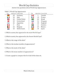 world cup math statistics