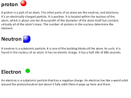 Charges Of Elements On The Periodic Table Atoms Elements And The Periodic Table