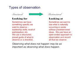 observation by muhammad mujtaba