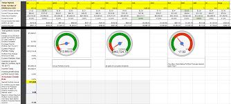 Rental Income Expenses Spreadsheet Rental Real Estate Or Stocks Seeking Alpha