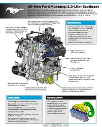 mustang 2 3 turbo ford 2 3 ecoboost engine builds ford engine problems and solutions