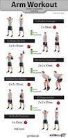 best kettlebell arm workouts for strength and fat loss