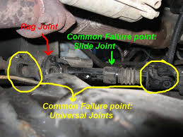 1998 dodge dakota steering knuckle how to replace an intermediate steering shaft on a dodge dakota or