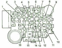 2008 jeep cherokee fuse box diagram u2013 circuit wiring diagrams