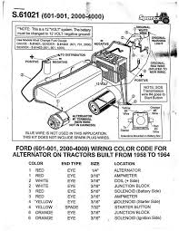 ford 601 12 volt wiring diagram wiring diagrams