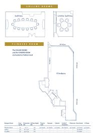 venues melbourne luxury hotel the langham melbourne
