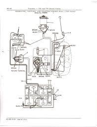 wiring diagrams john deere gator repair manual john deere l110
