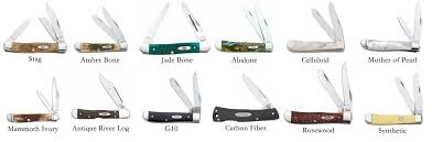 how to start a case knife collection knife depot case handle materials