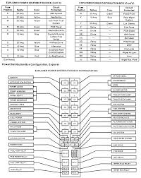 beautiful 2003 ford windstar wiring diagram pictures images for