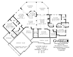 Ranch Floor Plans Nantahala Cottage Rustic Mountain House Plan
