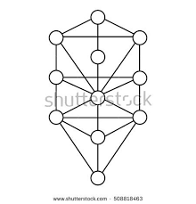kabbalah tree of stock images royalty free images vectors