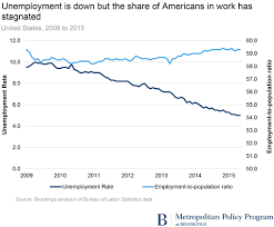 achieving an advanced economy that works for all the brookings
