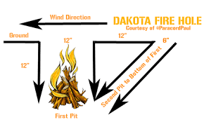 Dakota Firepit Family Preparedness In The Paracord Paul Veteran