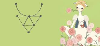 zodiac signs zodiac signs all about the 12 horoscope signs