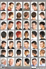 barber haircut styles amazon com barber shop posters beauty