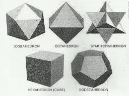 figuras geometricas todas radiestesia runas figuras geométricas e florais para crianças e