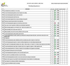 bank mystery shopper checklist template 28 images restaurant