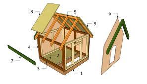 wood magazine dog house plan