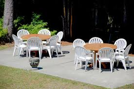 Patio Furniture Wilmington Nc by Suburban Extended Stay Of Wilmington Reviews Page 2
