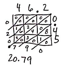 multiplying decimals multiplying decimals mathvillage